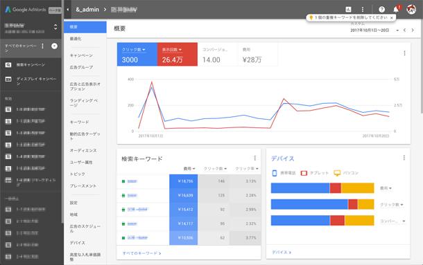 Google広告 新管理画面